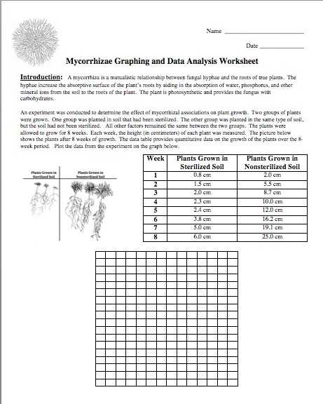 Graphing and Data Analysis Worksheet as Well as Data Analysis and Probability Worksheets Worksheets for All