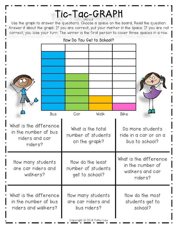 Graphing and Data Analysis Worksheet as Well as Tic Tac Graph Bar Graph Worksheet for Kids