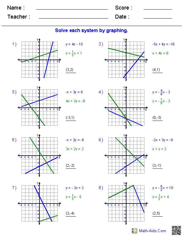 Graphing Linear Equations Worksheet with Answer Key and Inspirational Graphing Linear Inequalities Worksheet Lovely 29 Best