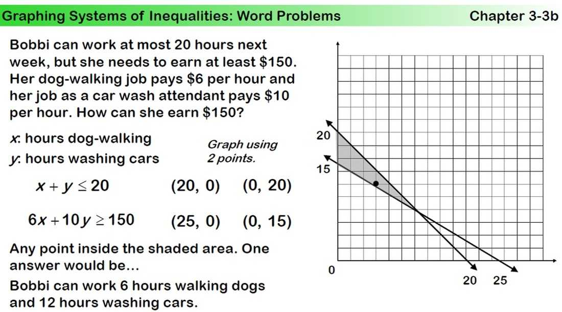 Graphing Linear Equations Worksheet with Answer Key with Math Inequalities Worksheet
