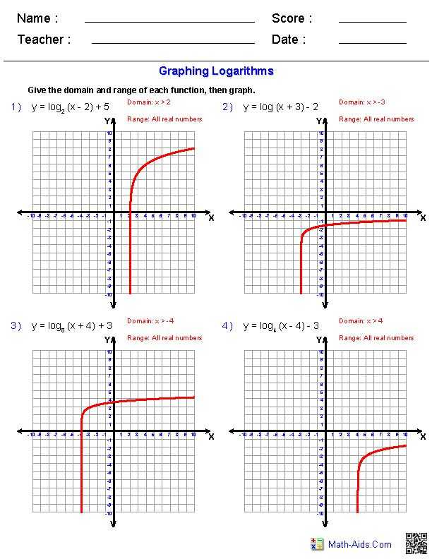 Graphing Logarithmic Functions Worksheet Along with 50 Best Math Log Et Expo Images On Pinterest