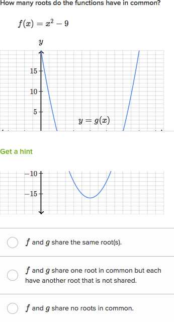 Graphing Quadratic Functions In Standard form Worksheet with Vertex & Axis Of Symmetry Of A Parabola Video