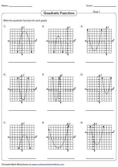 Graphing Quadratic Functions In Vertex form Worksheet or Write the Quadratic Function Classroom Pinterest