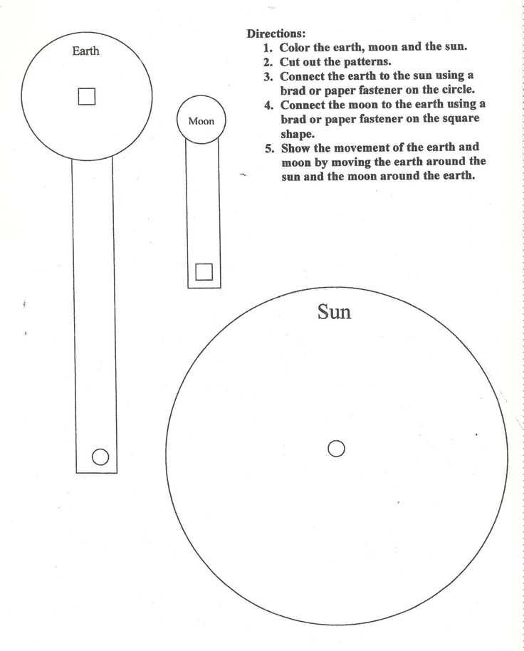 Graphing the Tides Worksheet Answers and 253 Best Lunar Cycle Moon Phases Images On Pinterest
