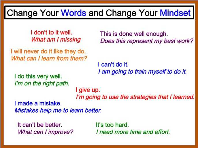 Growth Mindset Worksheet with 26 Best Growth Vs Fixed Mindsets Images On Pinterest