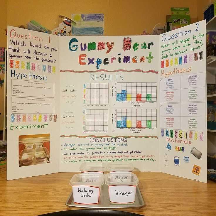 Gummy Bear Science Experiment Worksheet as Well as Science for Kids Gummy Bear Science Prek Science