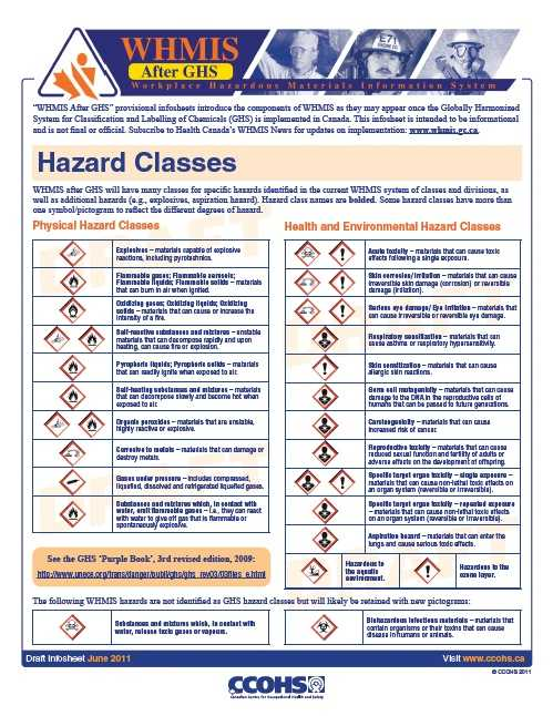Health and Safety In the Workplace Worksheets together with 31 Best Health and Safety Posters Images On Pinterest