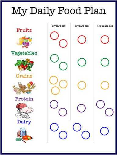 Healthy Eating Worksheets and 31 Best Balanced Meals Teaching tools Images On Pinterest