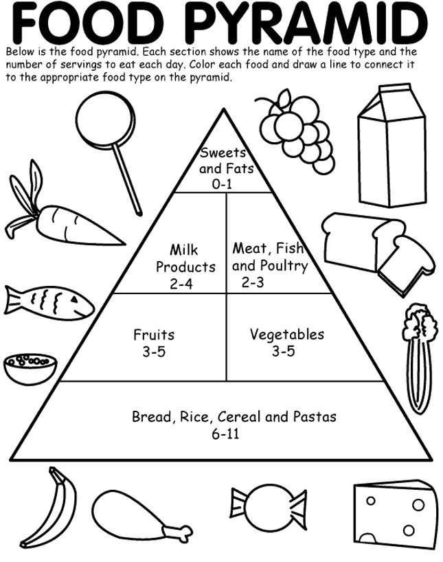 Healthy Food Worksheets with 134 Best Food Groups & Health Images On Pinterest