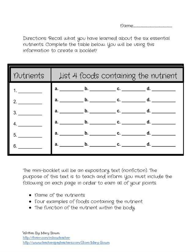 High School Health Worksheets as Well as 443 Best Fcs Nutrition and Wellness Images On Pinterest