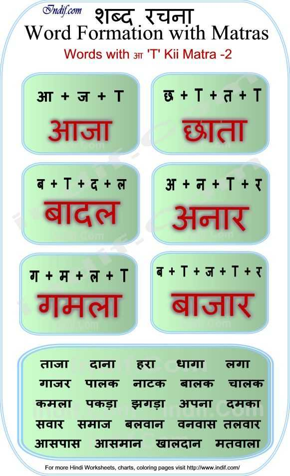 Hindi Worksheets for Kindergarten as Well as Hindi Words with आ Ki Matra Language Pinterest