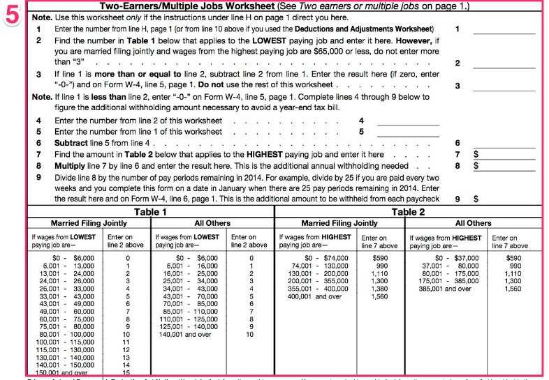 Home Office Deduction Worksheet Along with How to Plete the W 4 Tax form