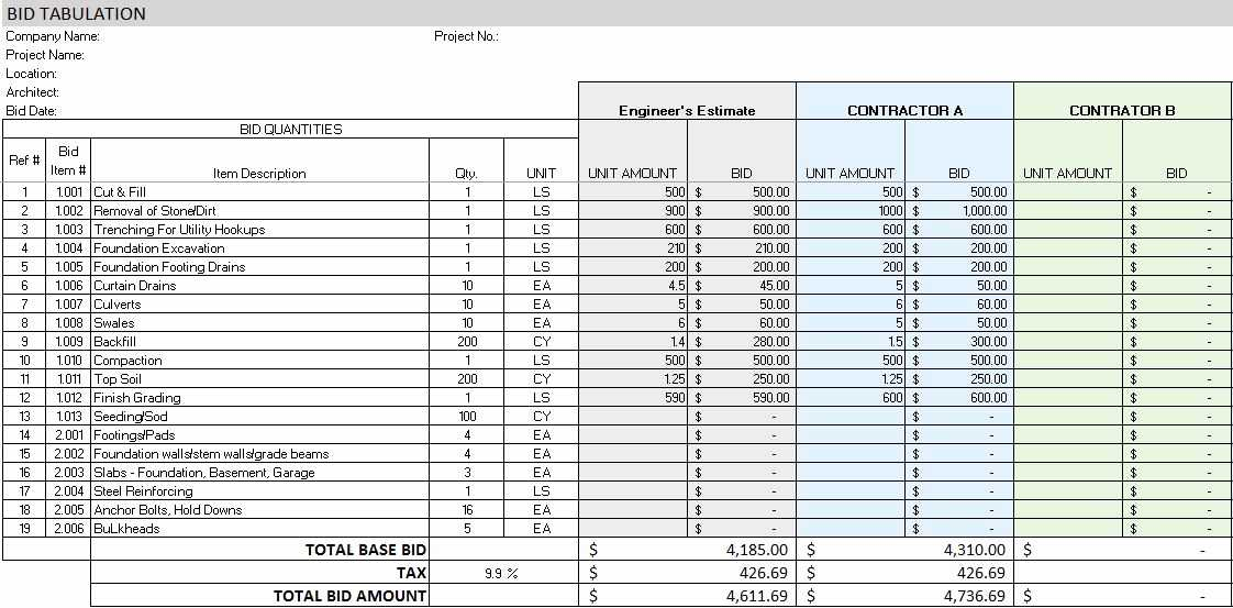 Home Replacement Cost Estimator Worksheet Also 69 Best Home Renovation Cost Estimator Spreadsheet