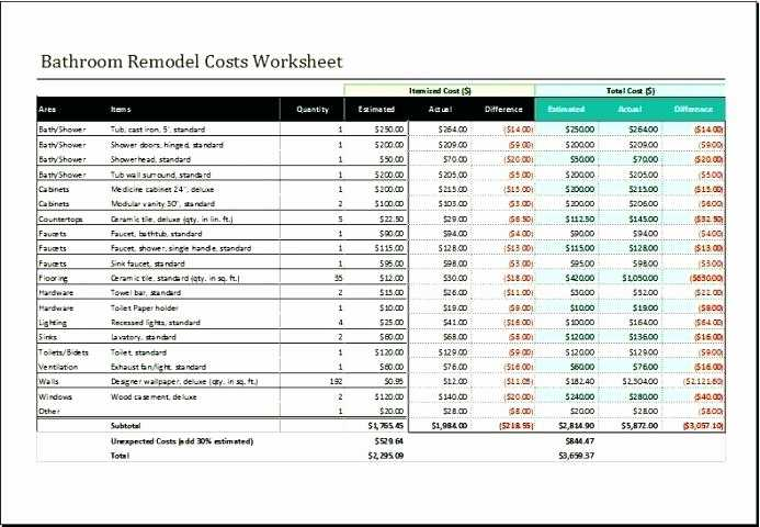Home Replacement Cost Estimator Worksheet as Well as 69 Best Home Renovation Cost Estimator Spreadsheet