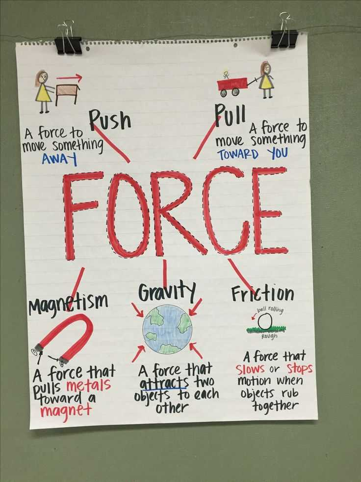 Inertia Worksheet Middle School Also 37 Best force and Motion Images On Pinterest
