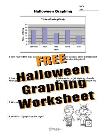Interpreting Graphics Worksheet Answers Biology as Well as Squarehead Teachers Free Halloween Graphing Worksheet for Kids