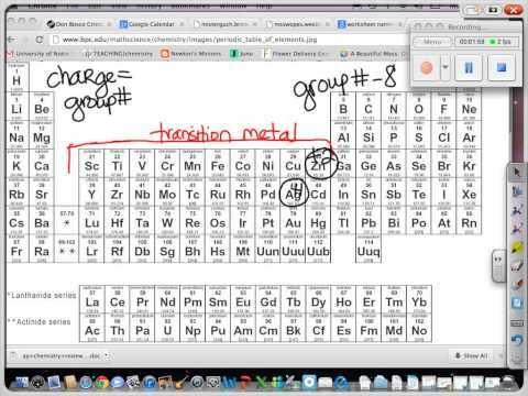 Ion Practice Worksheet Also 148 Best Chemistry Images On Pinterest