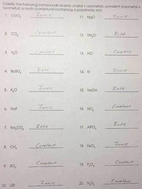 Ionic Compound formula Writing Worksheet or Lovely Ionic Bonding Worksheet Answers Best Chemical Bonds