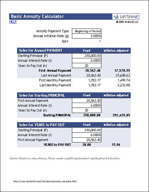 Ira Deduction Worksheet Along with Annuity Worksheet Guvecurid