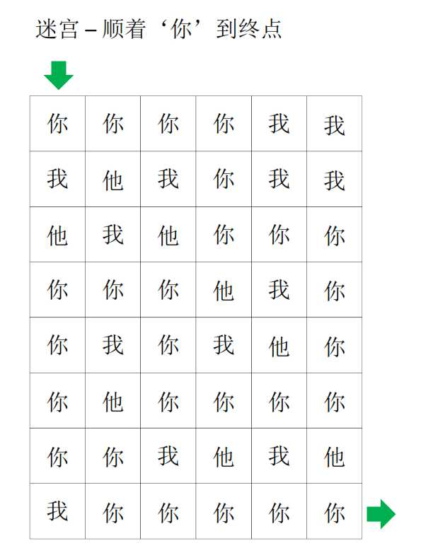 Kindergarten Mandarin Worksheet or Mandarin] Myself theme 你(you Puzzle