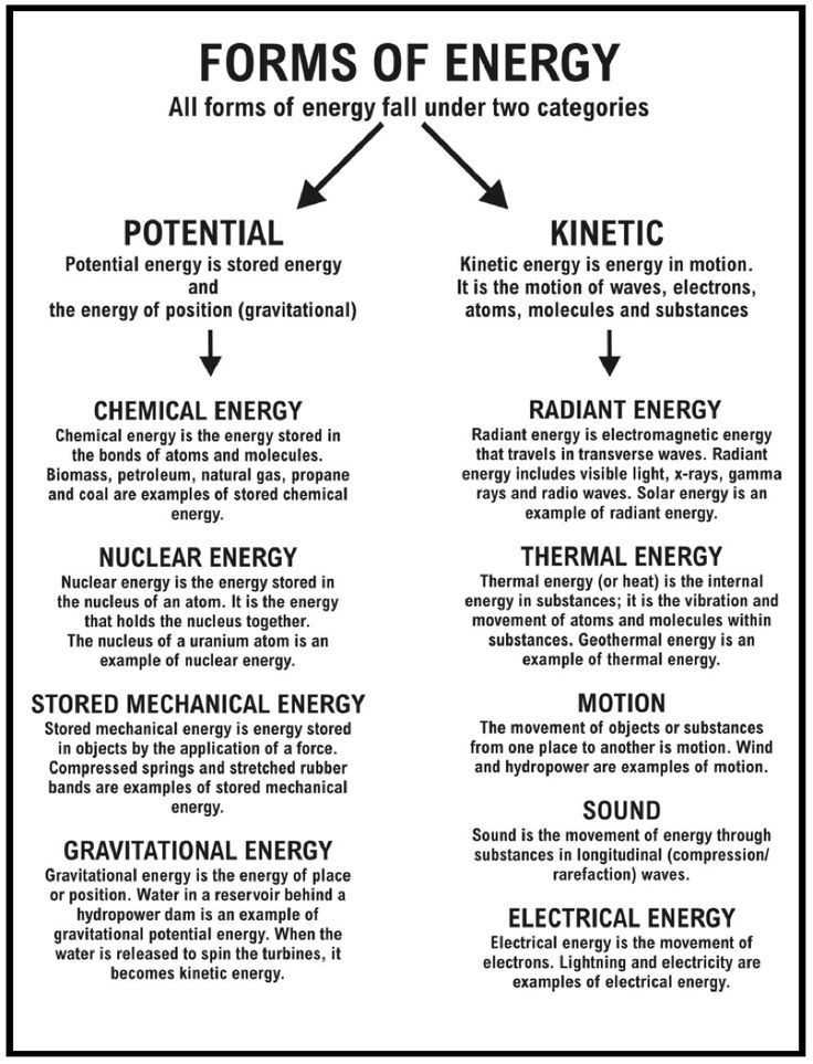 Kinetic and Potential Energy Problems Worksheet Answers Also 36 New Graph Kinetic and Potential Energy Problems Worksheet