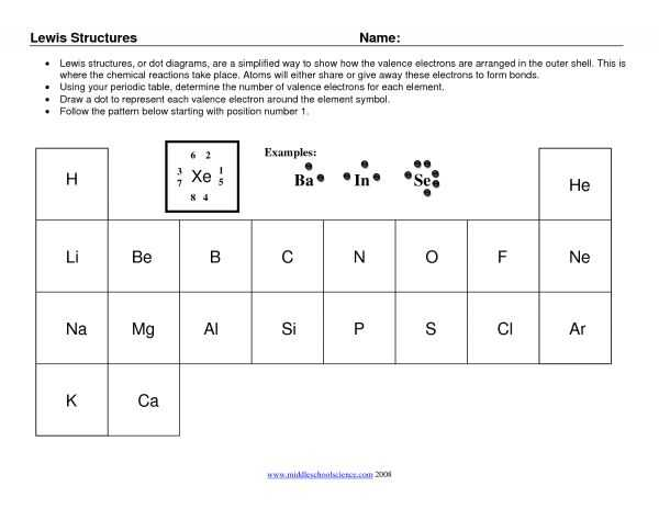 Lewis Structure Worksheet 1 Answer Key Also New atomic Structure Worksheet Answers Inspirational 13 Best