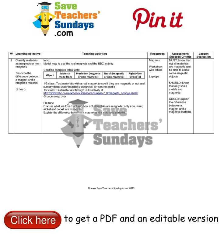 Magnetism Worksheet Answers and 25 Best Year 3 forces and Magnets Lesson Plans Worksheets and