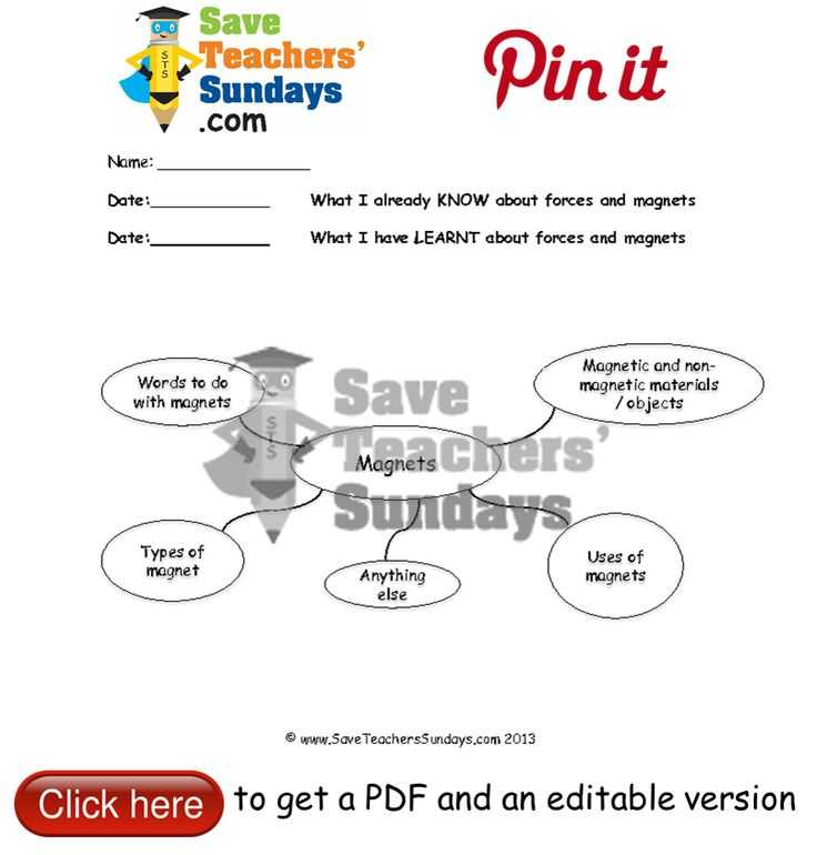 Magnetism Worksheet Answers with 25 Best Year 3 forces and Magnets Lesson Plans Worksheets and