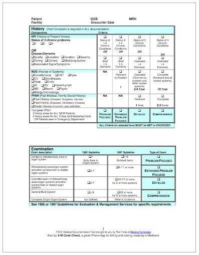 Medical Coding Practice Worksheets as Well as E&m Coding Audit form Coding and Billing Pinterest