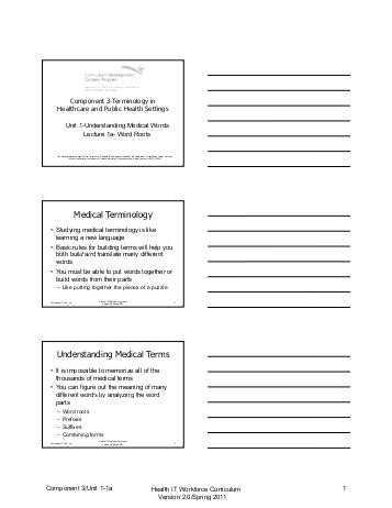 Medical Terminology Suffixes Worksheet or Medical Terminology Suffixes Worksheet Perfect Medical