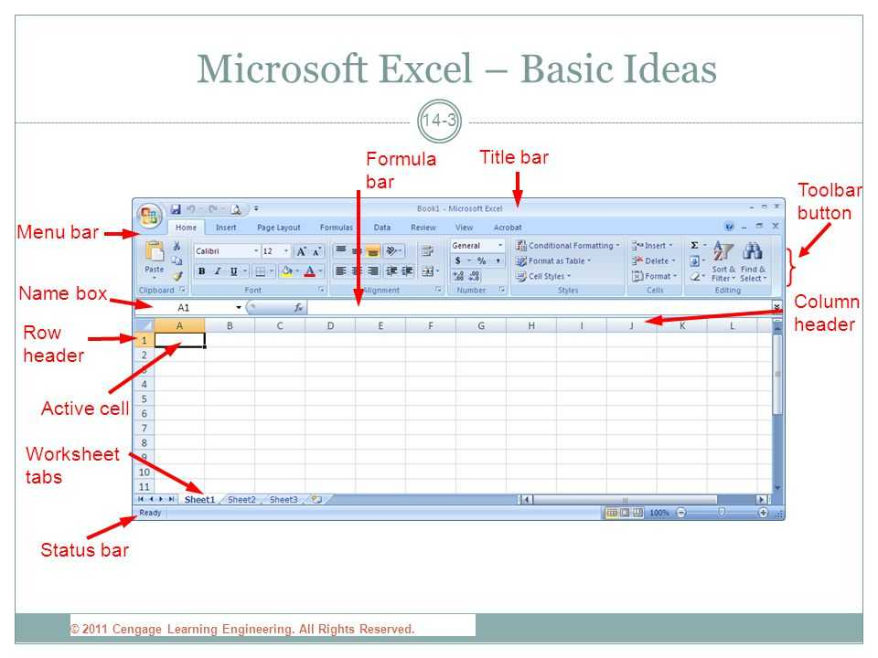 Menu Engineering Worksheet Excel Along with Electronic Spreadsheats Electronic Spreadsheats Chapter 14 Dr Bahaa