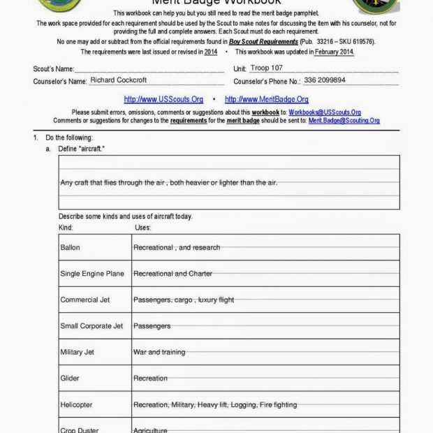 Merit Badge Worksheets and Worksheets 45 Best Merit Badge Worksheets Hd Wallpaper