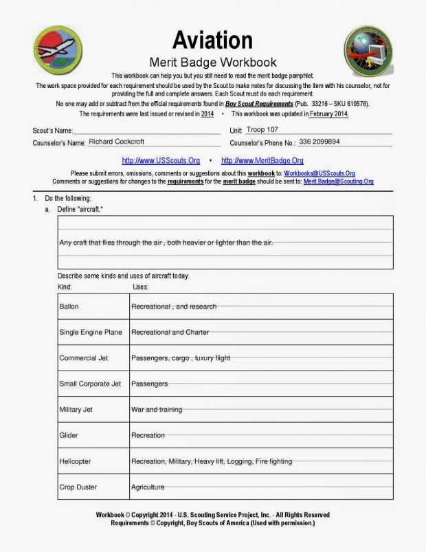 Merit Badge Worksheets or Best Camping Merit Badge Worksheet New Cub Scout Worksheets