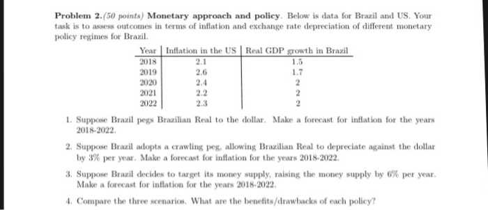 Monetary Policy Worksheet Answers with Economics Archive April 12 2018