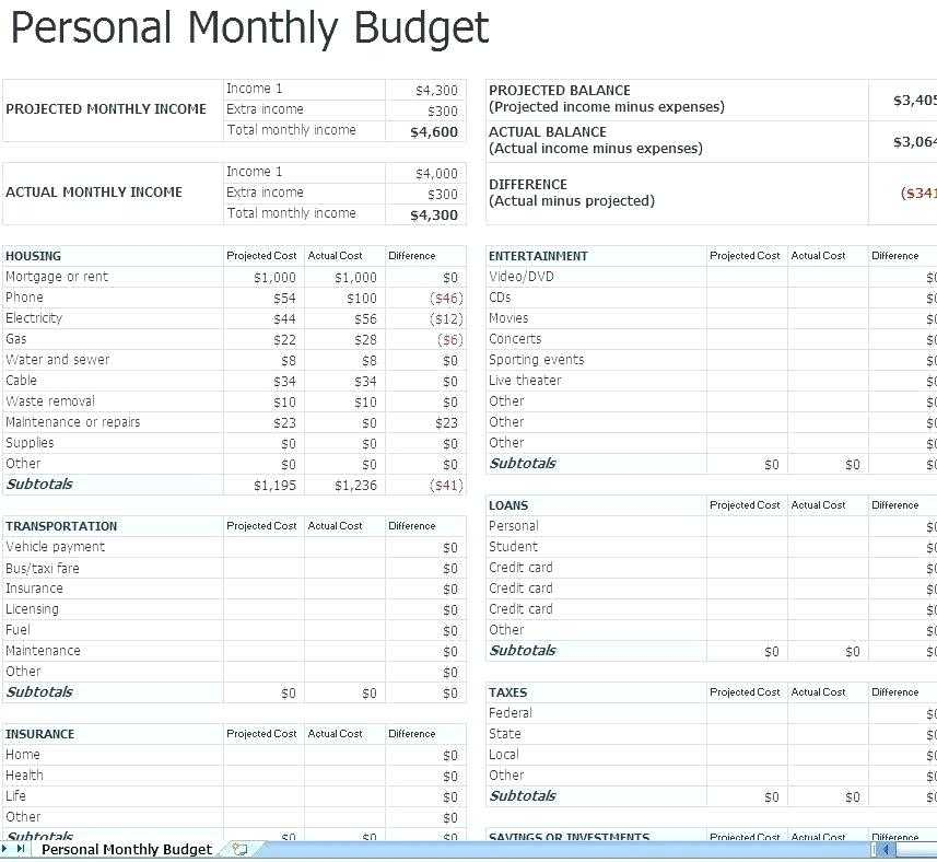 Monthly Budget Worksheet Along with Monthly Bud Planner Excel Family Bud – Umicityub