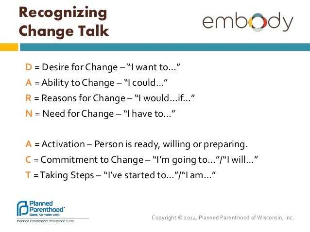 Motivational Interviewing Stages Of Change Worksheet together with 16 Lovely S Motivational Interviewing Stages Change