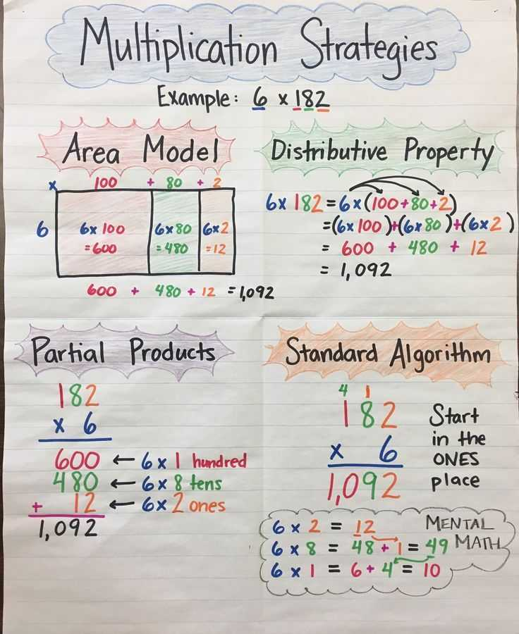 Multiply Using Partial Products 4th Grade Worksheets Along with 437 Best Multiplication Images On Pinterest