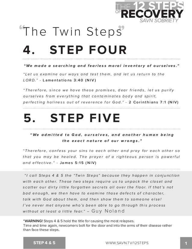 Na 1st Step Worksheets together with the 12 Steps Of Recovery Savn sobriety Workbook