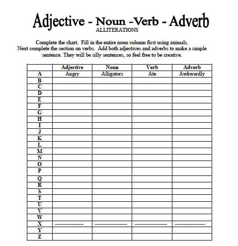 Noun Verb Adjective Adverb Worksheet Also 8 Best Adverbs Images On Pinterest