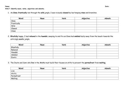 Noun Verb Adjective Adverb Worksheet and Captivating Sentences with Nouns and Adjectives Worksheets About