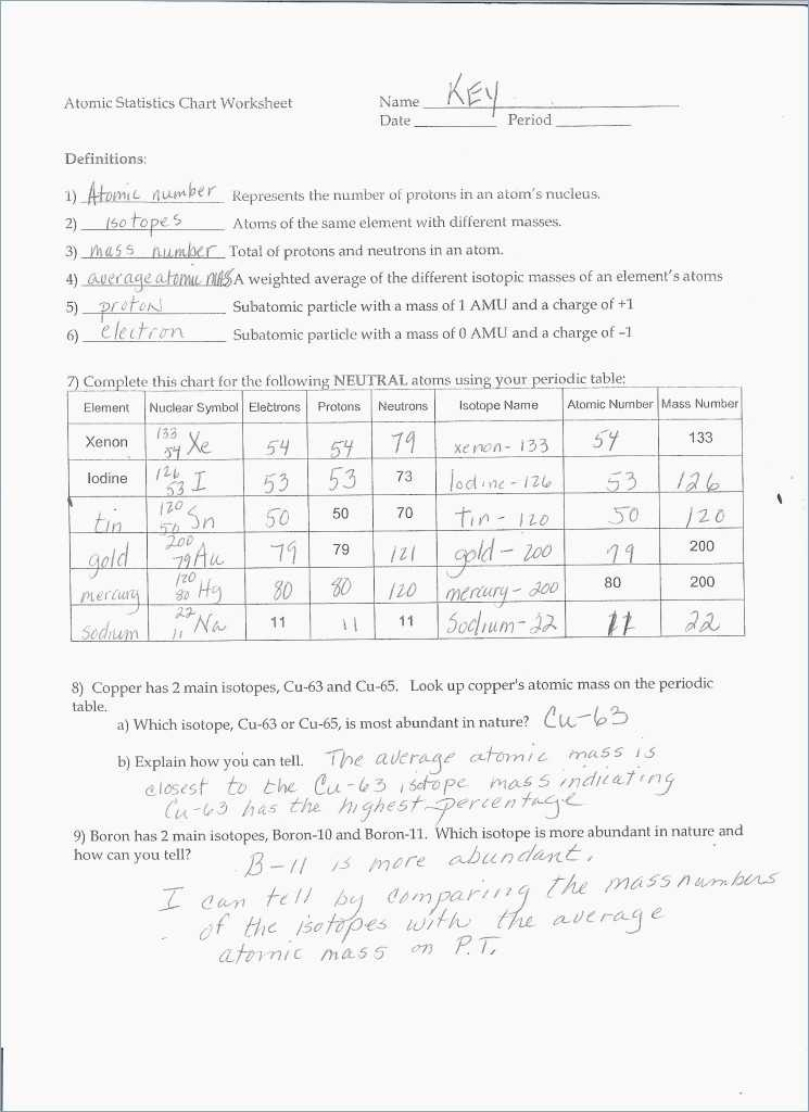 Nuclear Fission and Fusion Worksheet Answers as Well as 23 Awesome Nuclear Chemistry Worksheet Answers