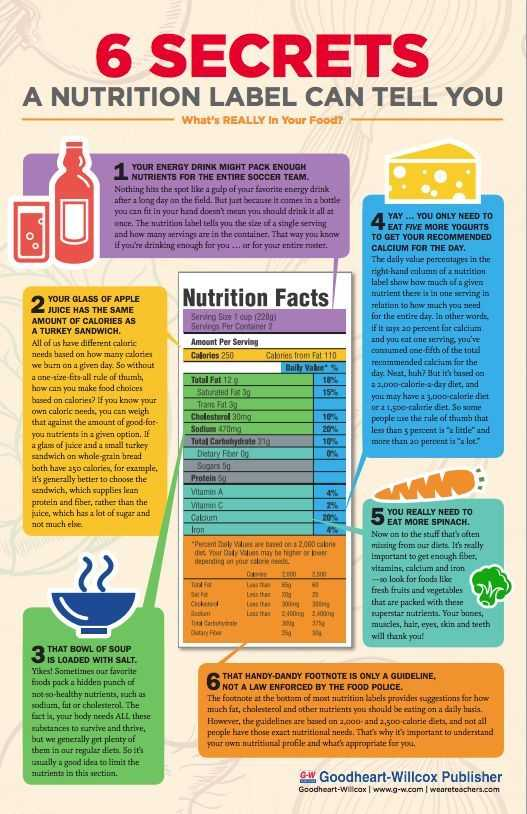 Nutrition Label Analysis Worksheet Also Free Classroom Poster Understanding A Nutrition Label