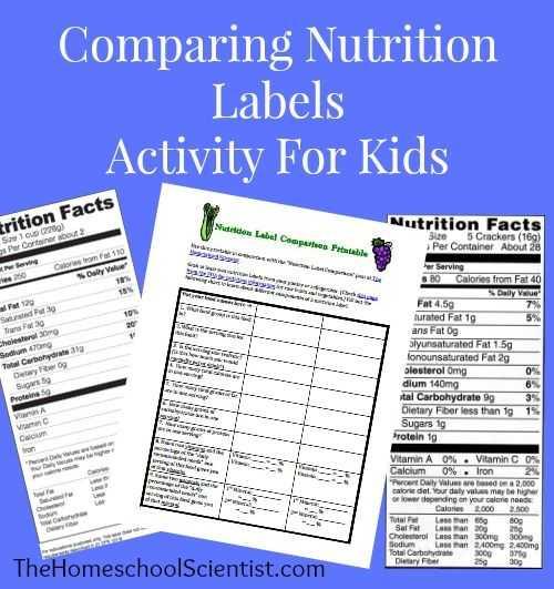 Nutrition Label Analysis Worksheet together with 50 Best Food & Nutrition Information Images On Pinterest