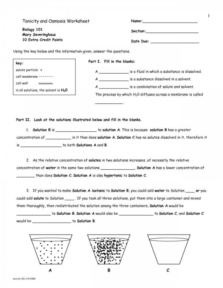 Osmosis and tonicity Worksheet Along with Diffusion and Osmosis Worksheet Answer Key Awesome 15 Awesome Graph