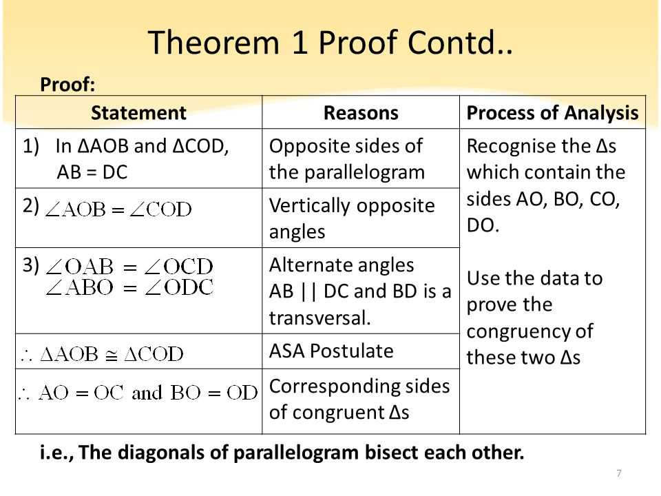 Parallelogram Proofs Worksheet Also Mathematics In Daily Life Ppt Video Online