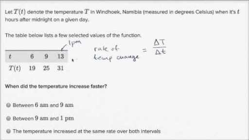 Percent Increase and Decrease Word Problems Worksheet and Average Rate Of Change Word Problem Table Video