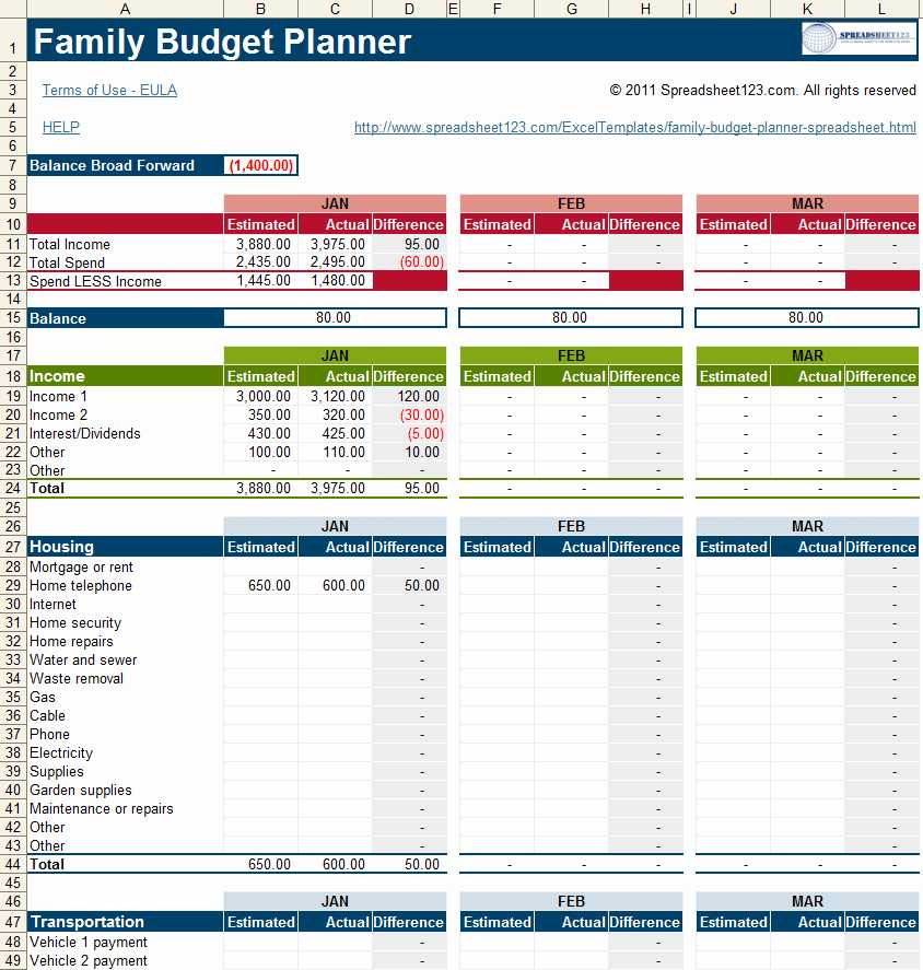 Personal Financial Planning Worksheets Along with 40 New Image Financial Planning Spreadsheet