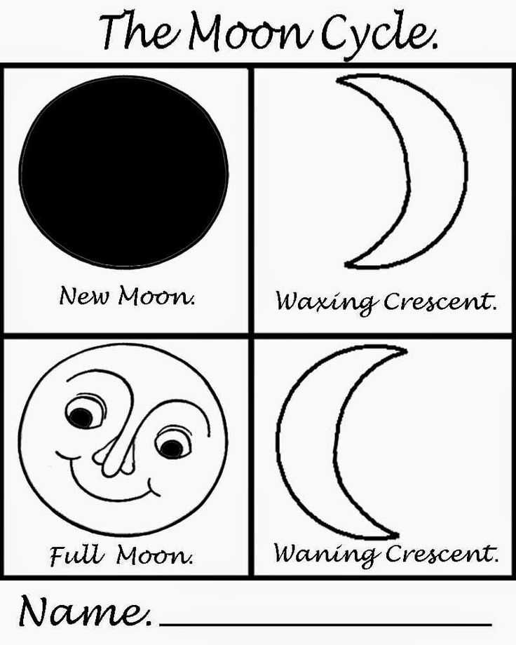 Phases Of the Moon Printable Worksheets and Phases the Moon Worksheet Moon Phases Lunar Phase