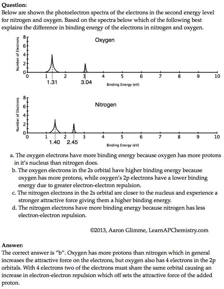 Photoelectron Spectroscopy Worksheet Answers together with 44 Best Ap Chem 5 atomic Structure and Periodicity Images On