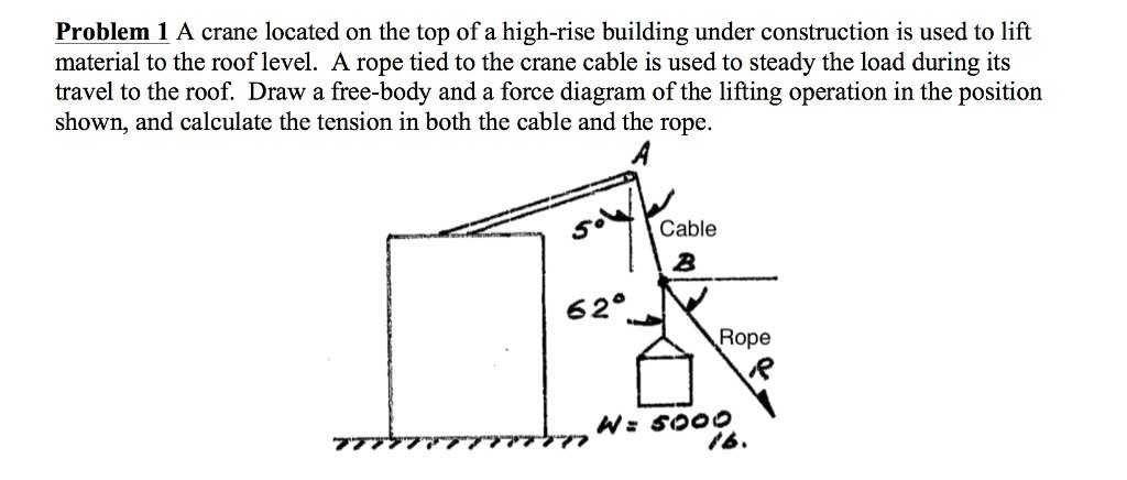 Physics Free Body Diagram Worksheet Answers and 26 Inspirational Graph Free Body Diagram Practice Worksheet
